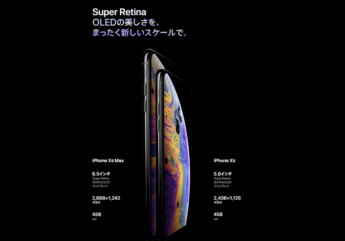 iPhone XS/XS Max/XRディスプレイ